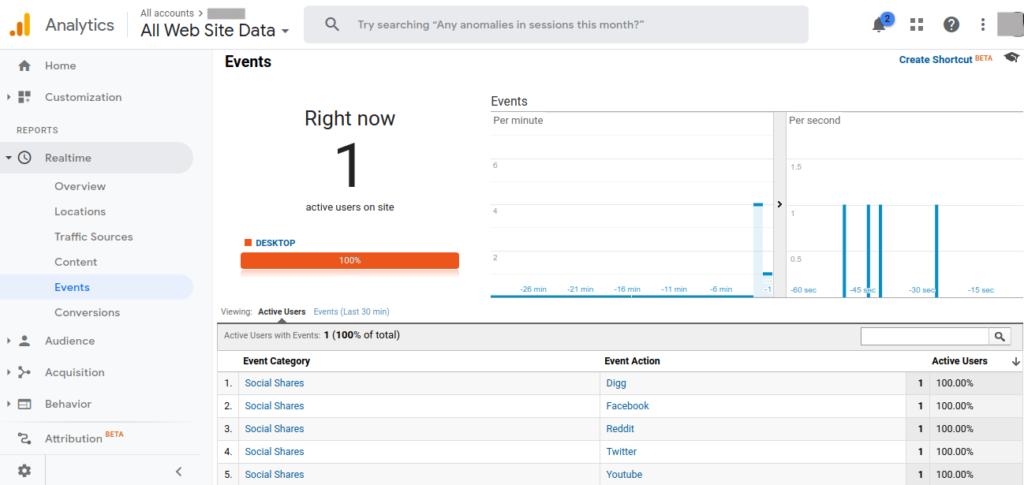 Sassy Social Share Premium Demo Google Analytics Dashboard