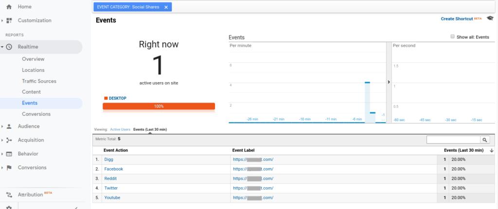 Sassy Social Share Premium Demo Google Analytics Live Event Tracking
